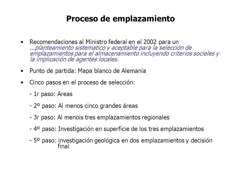 Proceso de emplazamiento Recomendaciones al Ministro federal en el 2002 para un...planteamiento sistematico y aceptable para la selección de emplazamientos para el almacenamiento incluyendo criterios socieles y la implicación de agentes locales.