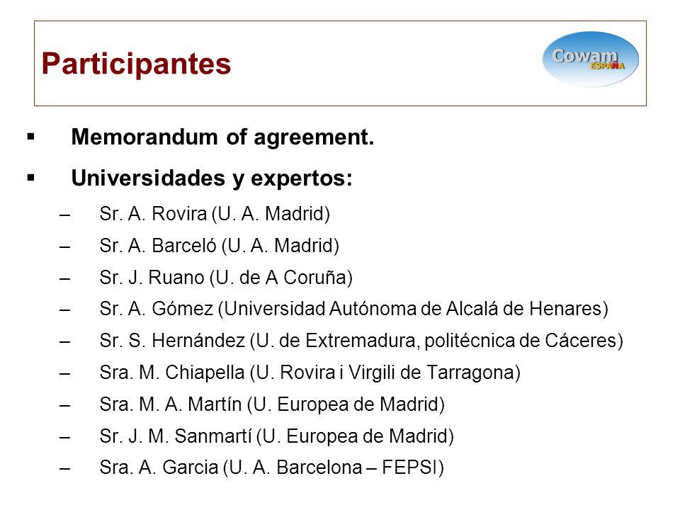 Participantes Memorandum of agreement. Universidades y expertos: –Sr.