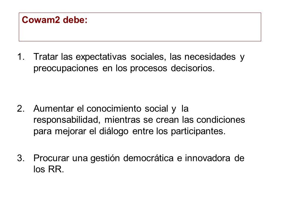 1.Tratar las expectativas sociales, las necesidades y preocupaciones en los procesos decisorios.