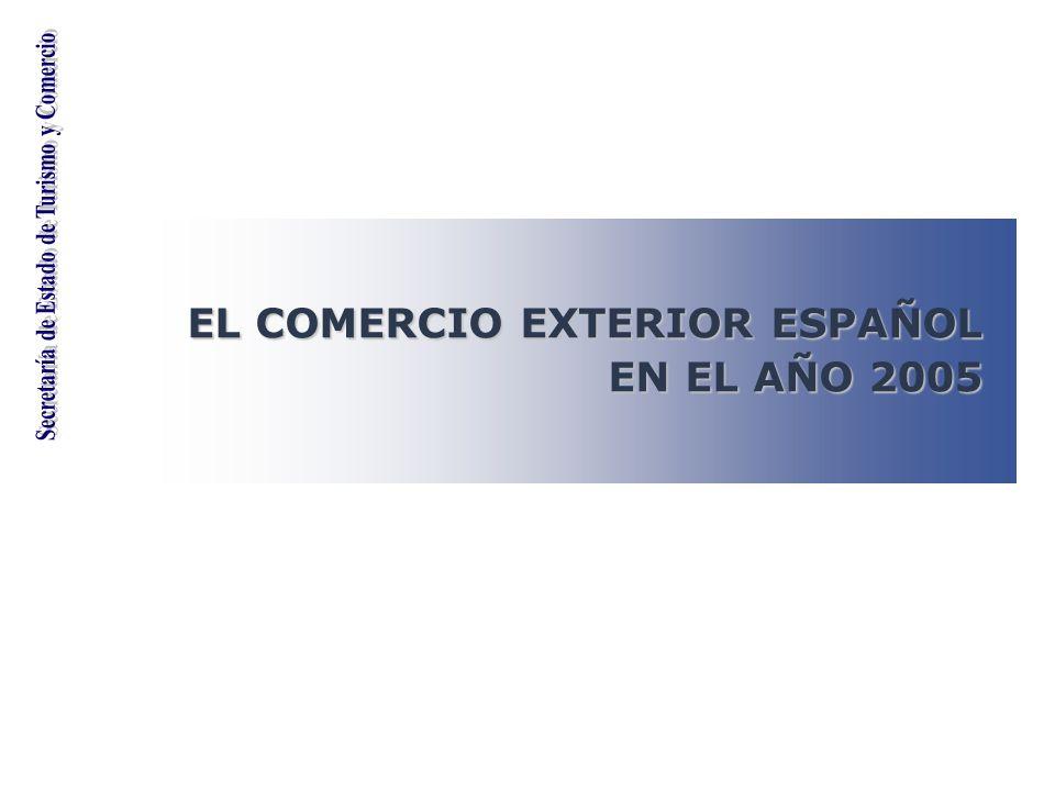 EL COMERCIO EXTERIOR ESPAÑOL EN EL AÑO 2005