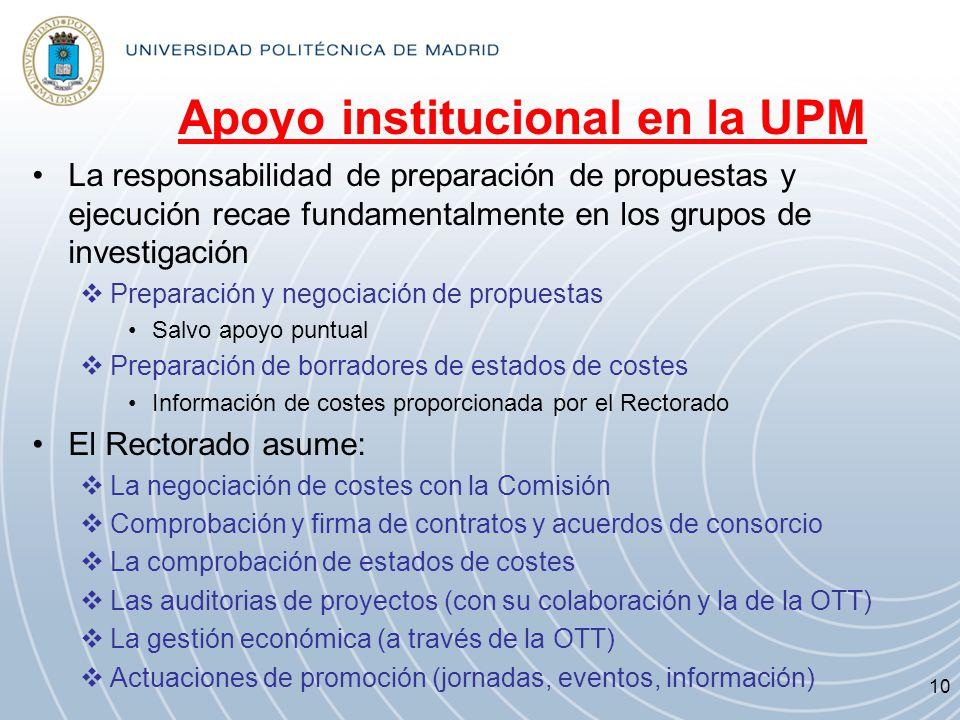 Apoyo institucional en la UPM La responsabilidad de preparación de propuestas y ejecución recae fundamentalmente en los grupos de investigación Prepar