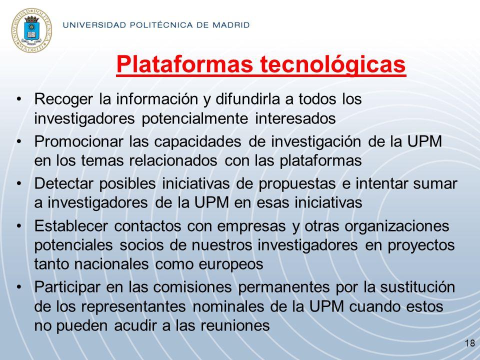 Plataformas tecnológicas Recoger la información y difundirla a todos los investigadores potencialmente interesados Promocionar las capacidades de inve