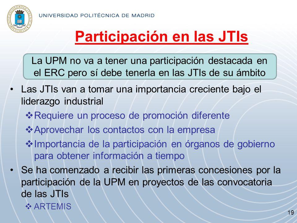 Participación en las JTIs Las JTIs van a tomar una importancia creciente bajo el liderazgo industrial Requiere un proceso de promoción diferente Aprov