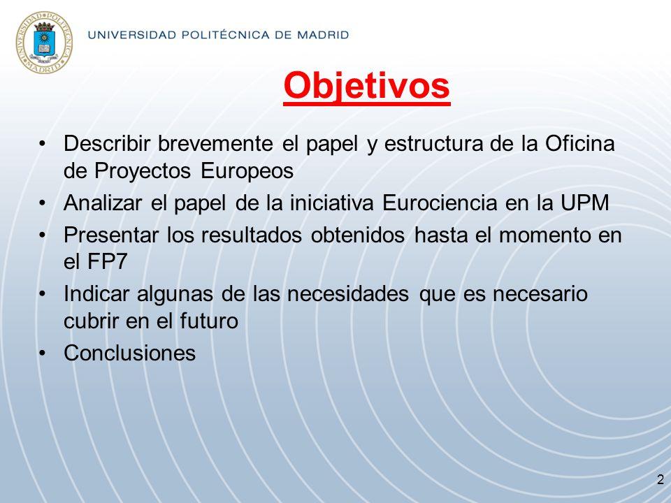 Objetivos Describir brevemente el papel y estructura de la Oficina de Proyectos Europeos Analizar el papel de la iniciativa Eurociencia en la UPM Pres