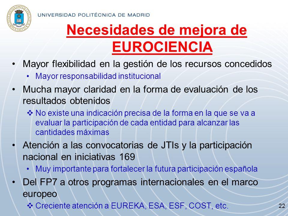Necesidades de mejora de EUROCIENCIA Mayor flexibilidad en la gestión de los recursos concedidos Mayor responsabilidad institucional Mucha mayor clari