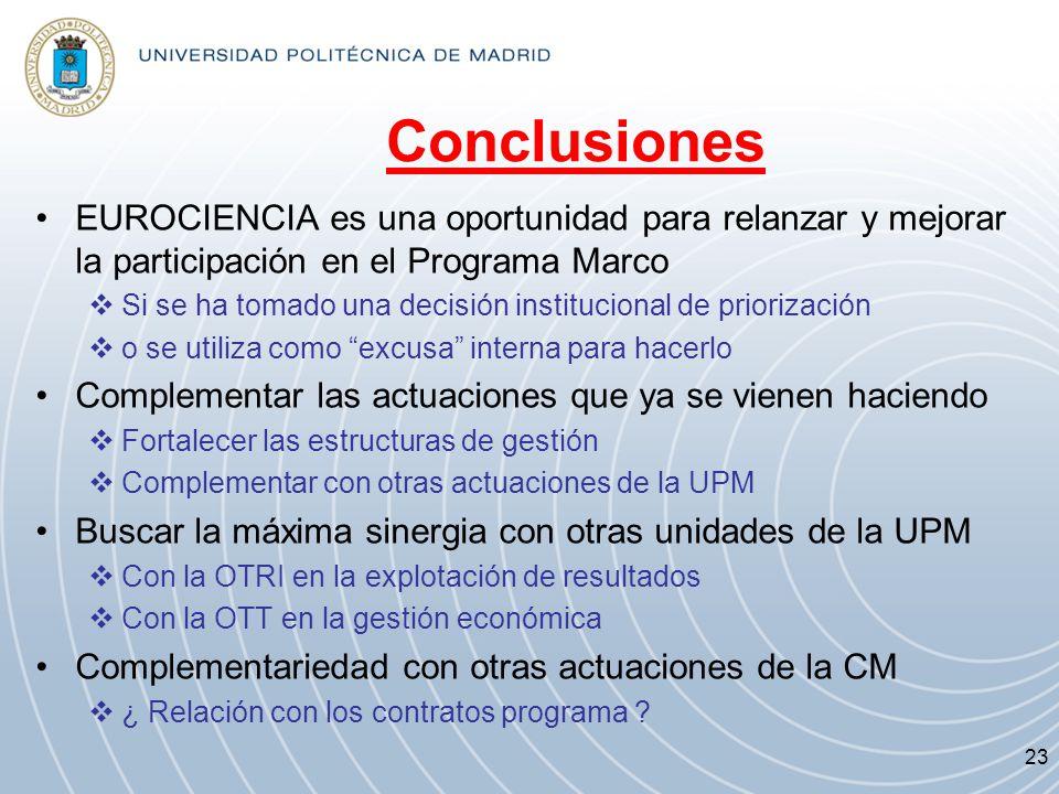 Conclusiones EUROCIENCIA es una oportunidad para relanzar y mejorar la participación en el Programa Marco Si se ha tomado una decisión institucional d