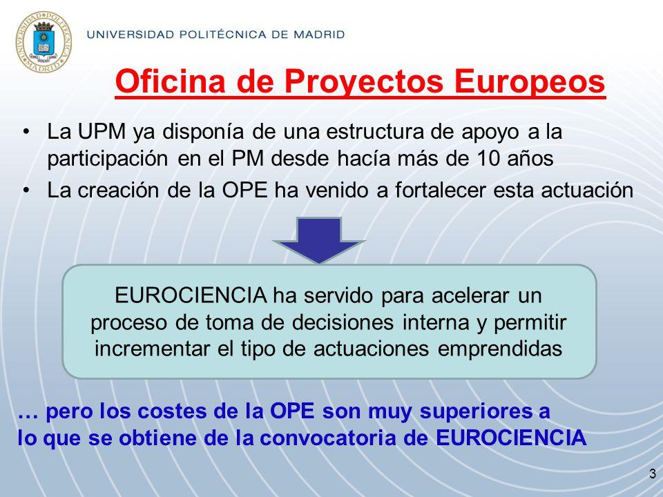 Oficina de Proyectos Europeos La UPM ya disponía de una estructura de apoyo a la participación en el PM desde hacía más de 10 años La creación de la O
