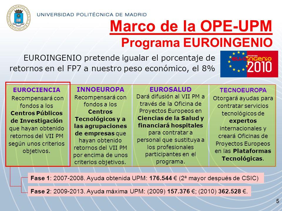 EUROINGENIO pretende igualar el porcentaje de retornos en el FP7 a nuestro peso económico, el 8% EUROCIENCIA Recompensará con fondos a los Centros Púb
