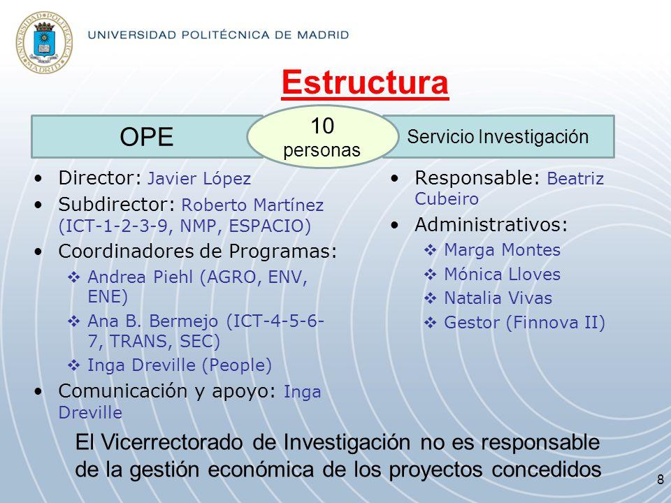 Estructura Director: Javier López Subdirector: Roberto Martínez (ICT-1-2-3-9, NMP, ESPACIO) Coordinadores de Programas: Andrea Piehl (AGRO, ENV, ENE)