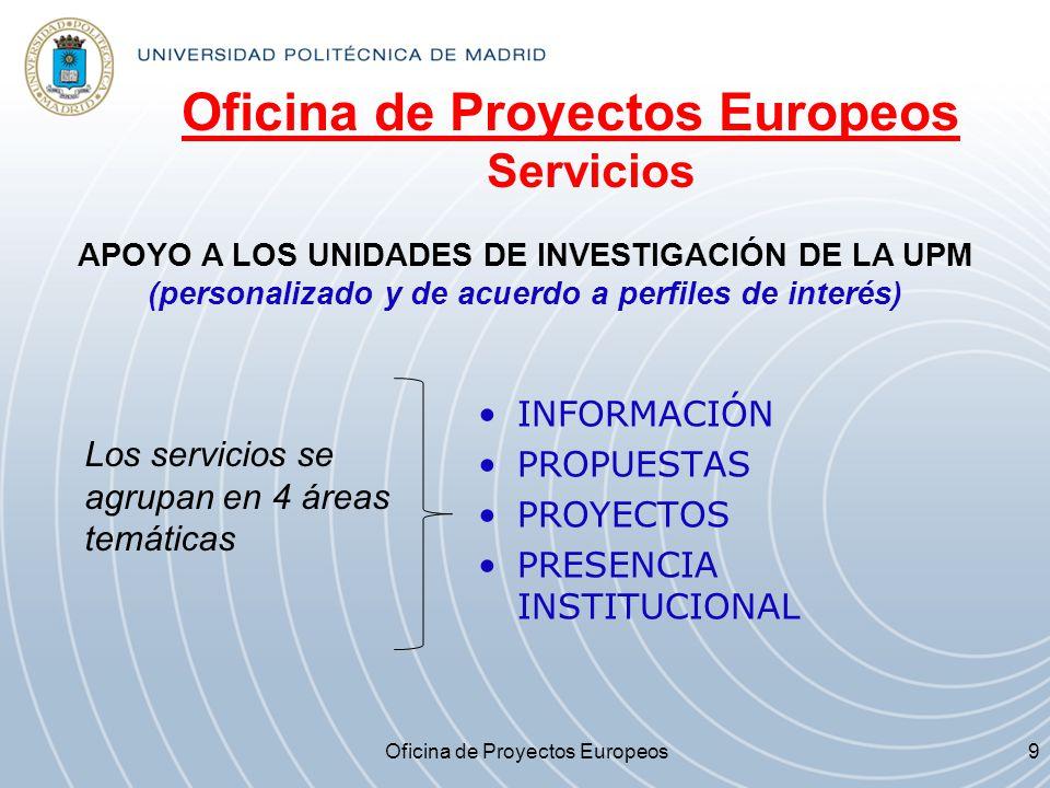 Oficina de Proyectos Europeos9 Oficina de Proyectos Europeos Servicios INFORMACIÓN PROPUESTAS PROYECTOS PRESENCIA INSTITUCIONAL APOYO A LOS UNIDADES D
