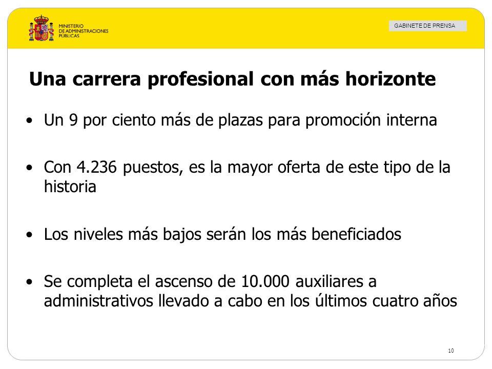GABINETE DE PRENSA 10 Una carrera profesional con más horizonte Un 9 por ciento más de plazas para promoción interna Con 4.236 puestos, es la mayor of