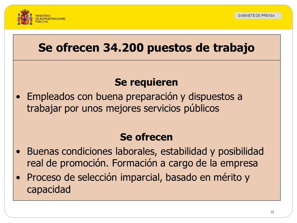 GABINETE DE PRENSA 12 Se ofrecen 34.200 puestos de trabajo Se requieren Empleados con buena preparación y dispuestos a trabajar por unos mejores servicios públicos Se ofrecen Buenas condiciones laborales, estabilidad y posibilidad real de promoción.