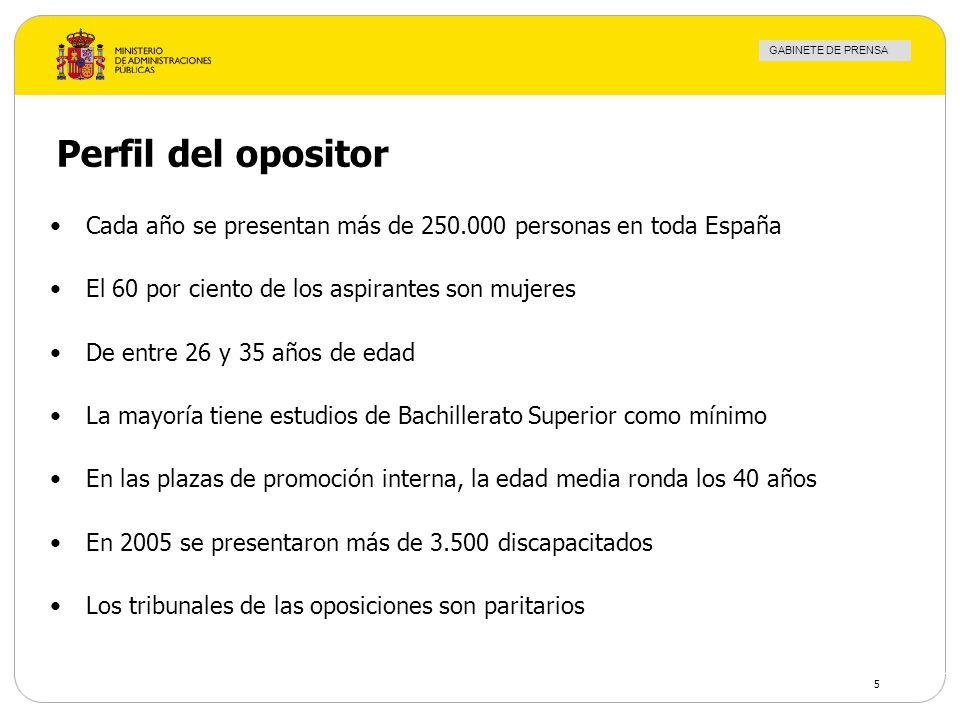 GABINETE DE PRENSA 5 Perfil del opositor Cada año se presentan más de 250.000 personas en toda España El 60 por ciento de los aspirantes son mujeres D