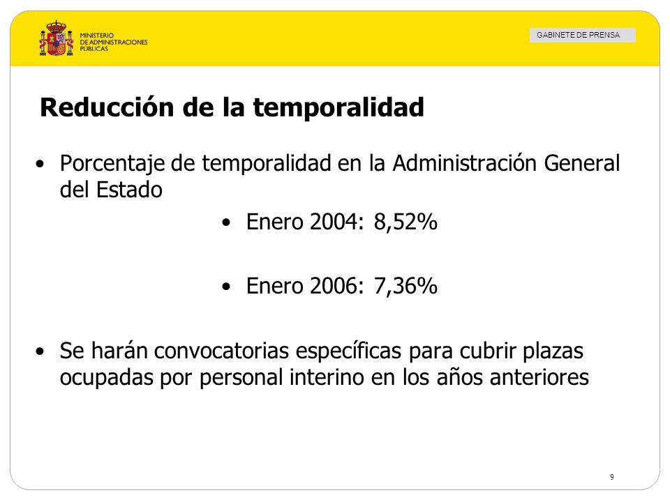 9 Reducción de la temporalidad Porcentaje de temporalidad en la Administración General del Estado Enero 2004: 8,52% Enero 2006: 7,36% Se harán convoca