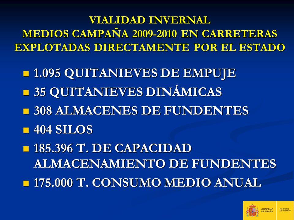 VIALIDAD INVERNAL MEDIOS CAMPAÑA 2009-2010 EN CARRETERAS EXPLOTADAS DIRECTAMENTE POR EL ESTADO 1.095 QUITANIEVES DE EMPUJE 1.095 QUITANIEVES DE EMPUJE