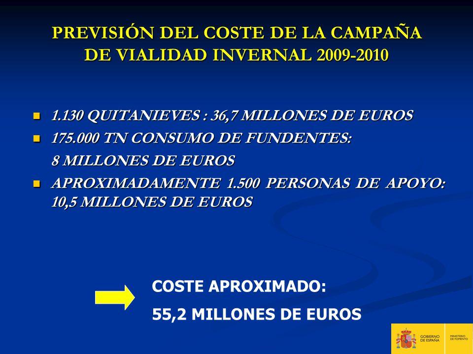 PREVISIÓN DEL COSTE DE LA CAMPAÑA DE VIALIDAD INVERNAL 2009-2010 1.130 QUITANIEVES : 36,7 MILLONES DE EUROS 1.130 QUITANIEVES : 36,7 MILLONES DE EUROS