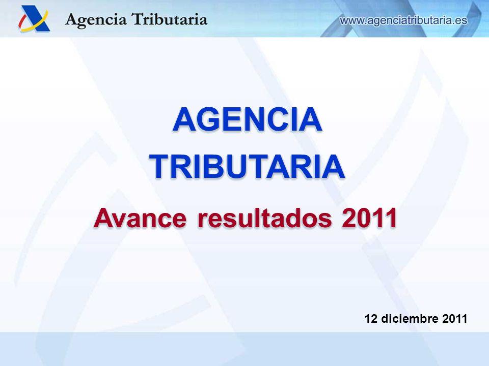 AGENCIATRIBUTARIA Avance resultados 2011 AGENCIATRIBUTARIA 12 diciembre 2011
