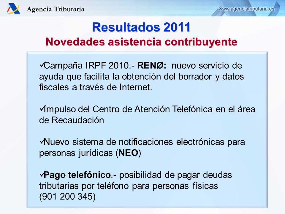 Resultados 2011 Novedades asistencia contribuyente Campaña IRPF 2010.- RENØ: nuevo servicio de ayuda que facilita la obtención del borrador y datos fiscales a través de Internet.