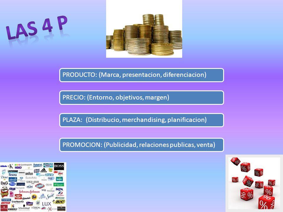 PRODUCTO: (Marca, presentacion, diferenciacion)PRECIO: (Entorno, objetivos, margen)PLAZA: (Distribucio, merchandising, planificacion)PROMOCION: (Publicidad, relaciones publicas, venta)