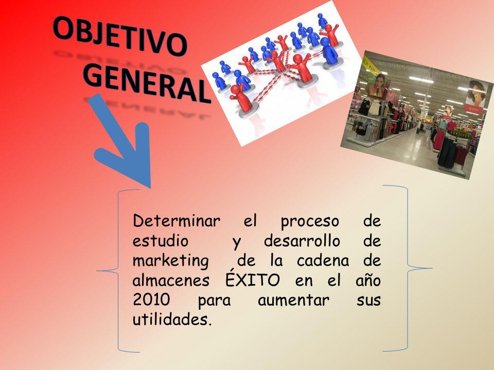 Determinar el proceso de estudio y desarrollo de marketing de la cadena de almacenes ÉXITO en el año 2010 para aumentar sus utilidades.