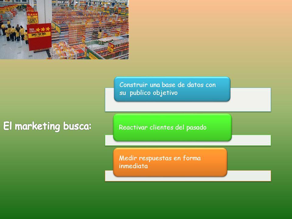 Construir una base de datos con su publico objetivo Reactivar clientes del pasado Medir respuestas en forma inmediata