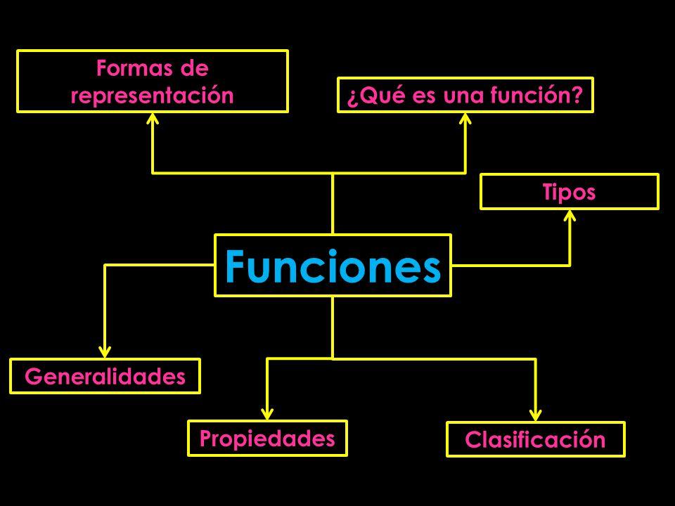 Funciones ¿Qué es una función? Formas de representación Propiedades Clasificación Tipos Generalidades