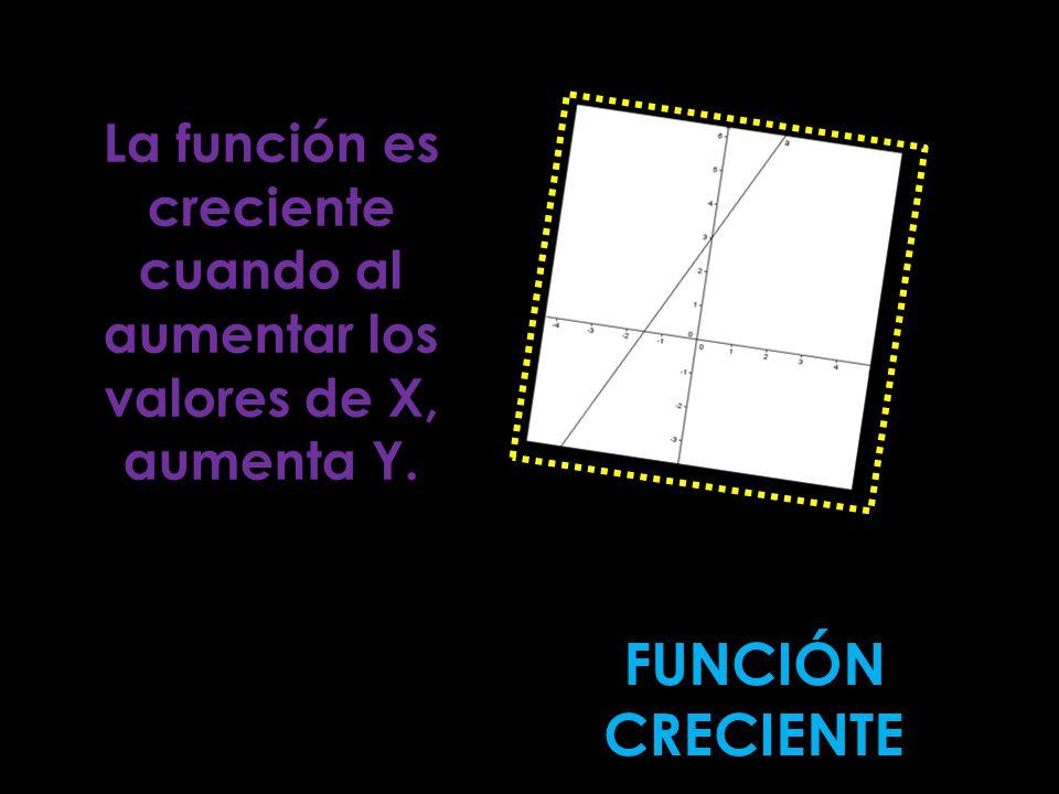 FUNCIÓN CRECIENTE La función es creciente cuando al aumentar los valores de X, aumenta Y.