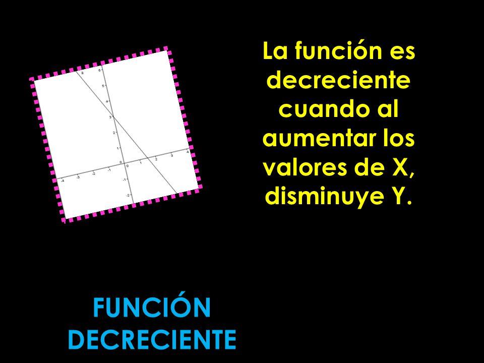 FUNCIÓN DECRECIENTE La función es decreciente cuando al aumentar los valores de X, disminuye Y.