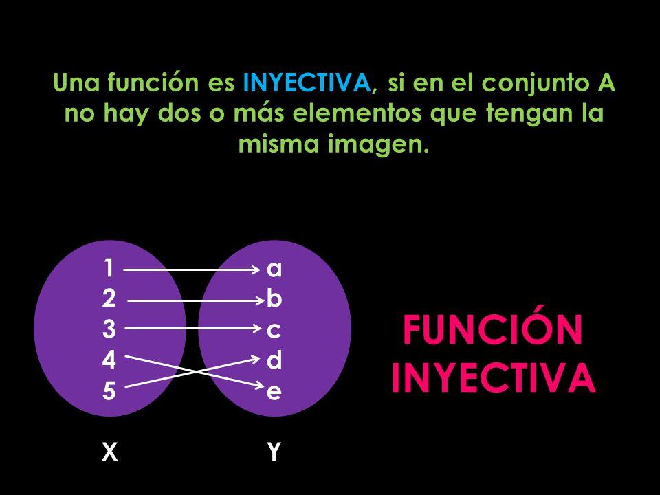 FUNCIÓN INYECTIVA Una función es INYECTIVA, si en el conjunto A no hay dos o más elementos que tengan la misma imagen. abcdeabcde 1234512345 XY