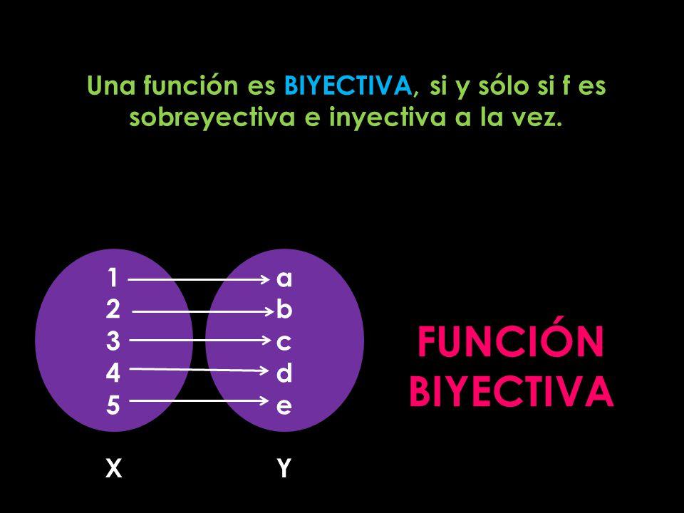 FUNCIÓN BIYECTIVA Una función es BIYECTIVA, si y sólo si f es sobreyectiva e inyectiva a la vez. abcdeabcde 1234512345 XY