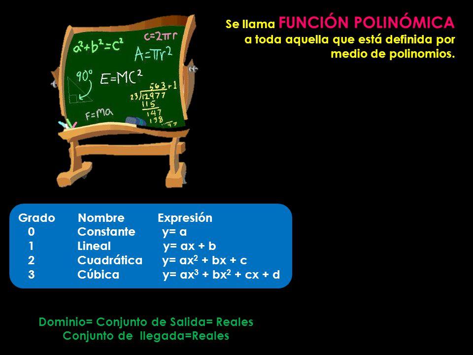 Se llama FUNCIÓN POLINÓMICA a toda aquella que está definida por medio de polinomios. Grado Nombre Expresión 0 Constante y= a 1 Lineal y= ax + b 2 Cua