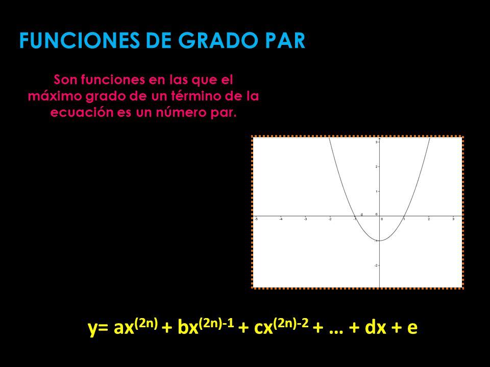 Son funciones en las que el máximo grado de un término de la ecuación es un número par. FUNCIONES DE GRADO PAR y= ax (2n) + bx (2n)-1 + cx (2n)-2 + …