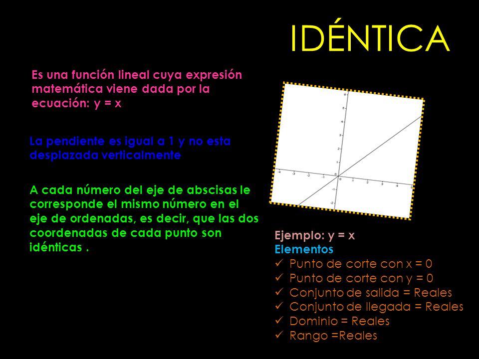 Es una función lineal cuya expresión matemática viene dada por la ecuación: y = x La pendiente es igual a 1 y no esta desplazada verticalmente A cada