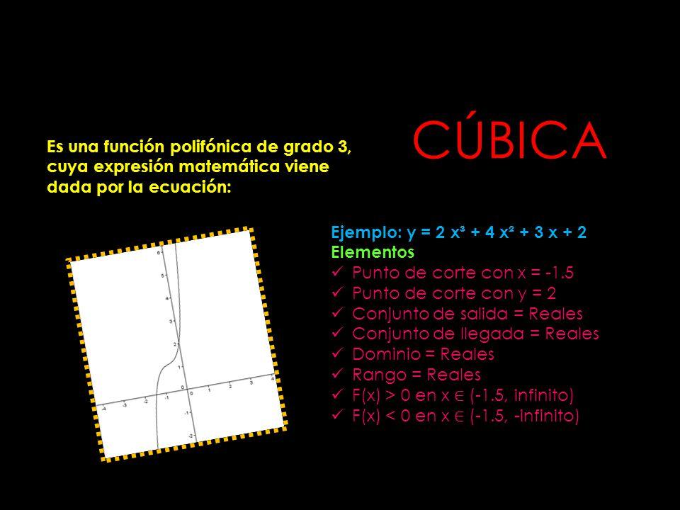 Es una función polifónica de grado 3, cuya expresión matemática viene dada por la ecuación: Ejemplo: y = 2 x³ + 4 x² + 3 x + 2 Elementos Punto de cort