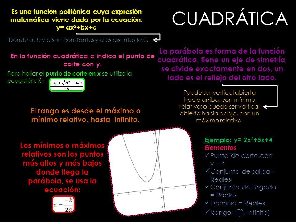 Es una función polifónica cuya expresión matemática viene dada por la ecuación: y= ax 2 +bx+c Donde a, b y c son constantes y a es distinto de 0. La p