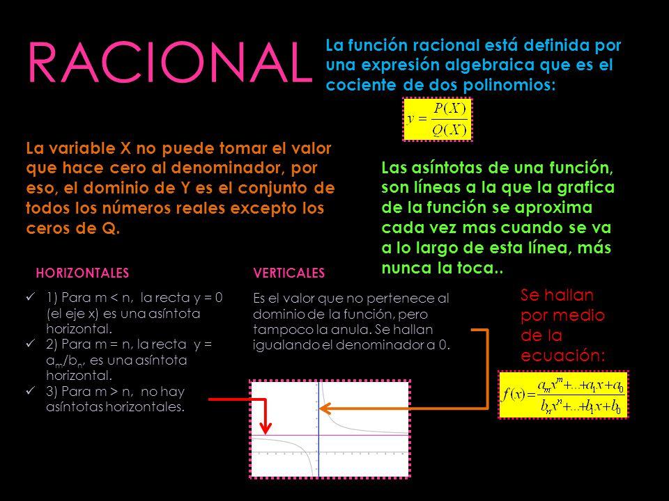 La función racional está definida por una expresión algebraica que es el cociente de dos polinomios: RACIONAL Las asíntotas de una función, son líneas