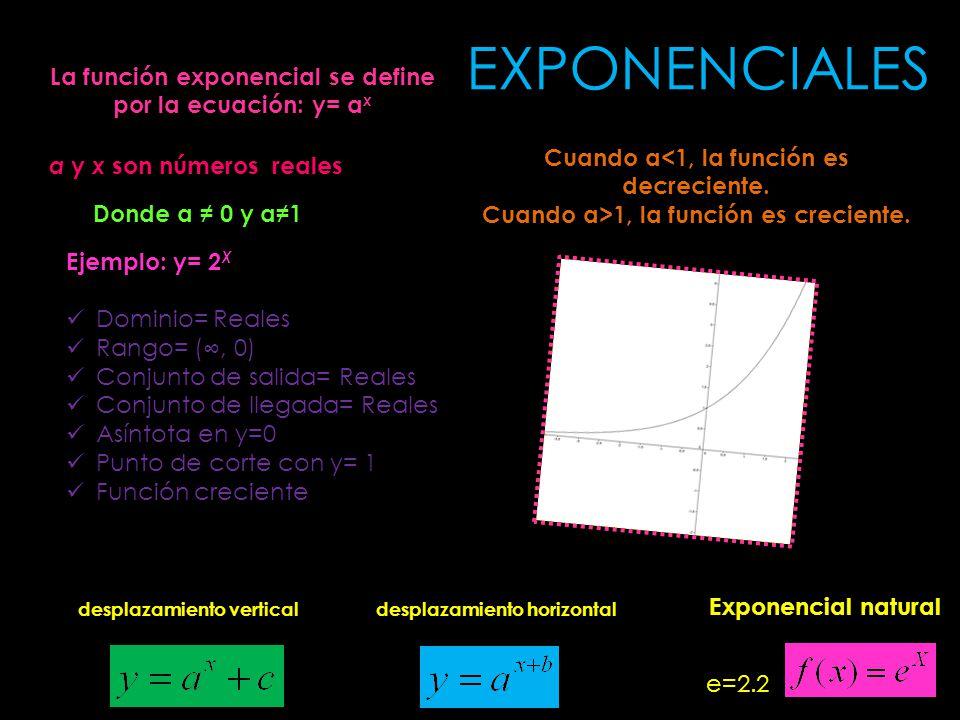 Donde a 0 y a1 La función exponencial se define por la ecuación: y= a x a y x son números reales Cuando a<1, la función es decreciente. Cuando a>1, la