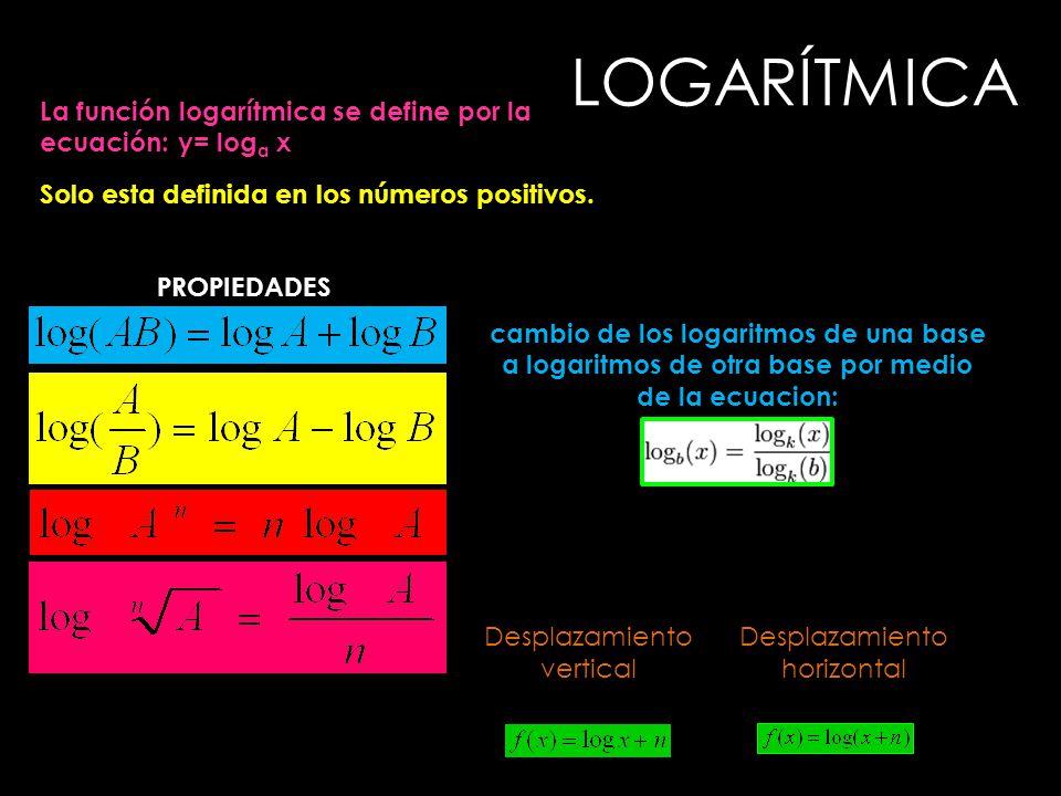 La función logarítmica se define por la ecuación: y= log a x Solo esta definida en los números positivos. cambio de los logaritmos de una base a logar