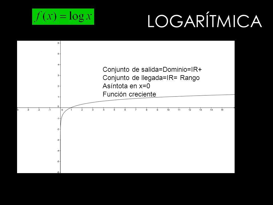 Conjunto de salida=Dominio=IR+ Conjunto de llegada=IR= Rango Asíntota en x=0 Función creciente LOGARÍTMICA