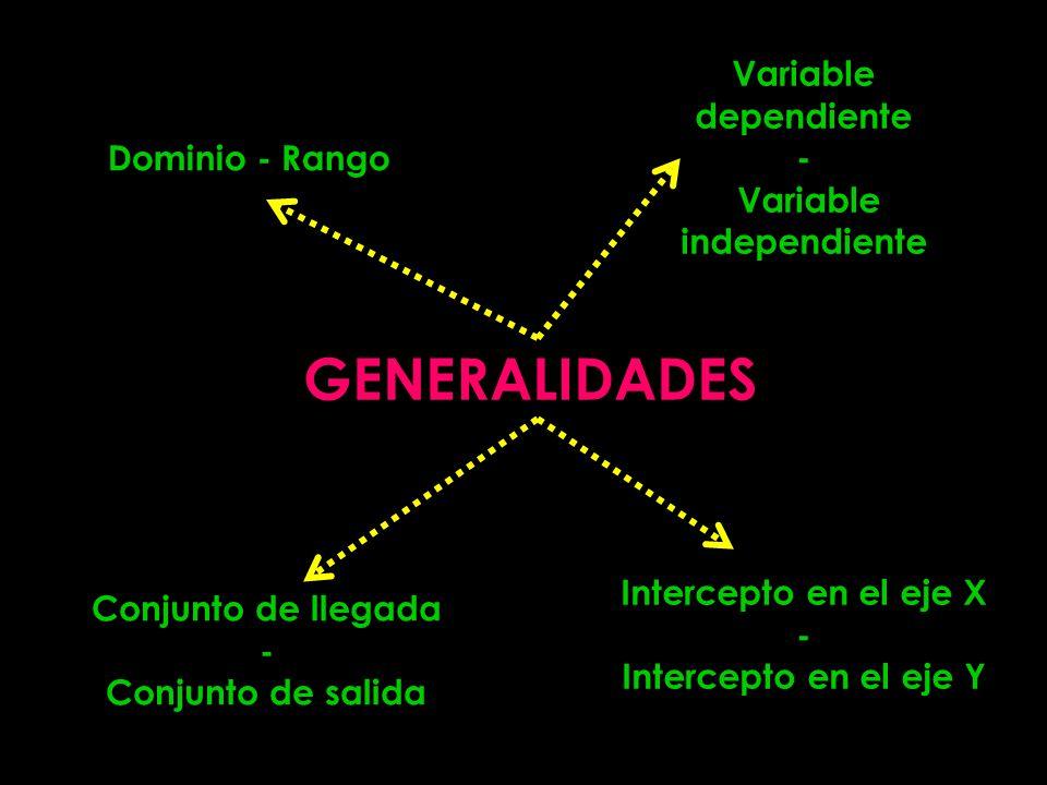 Variable dependiente - Variable independiente Intercepto en el eje X - Intercepto en el eje Y Conjunto de llegada - Conjunto de salida GENERALIDADES D