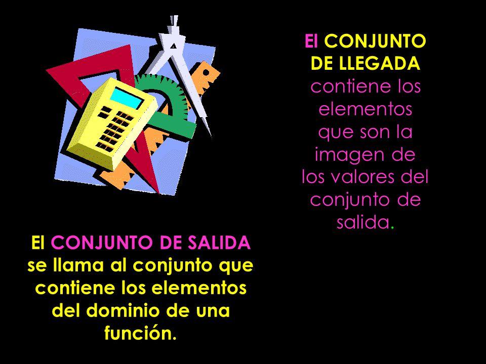 El CONJUNTO DE LLEGADA contiene los elementos que son la imagen de los valores del conjunto de salida. El CONJUNTO DE SALIDA se llama al conjunto que