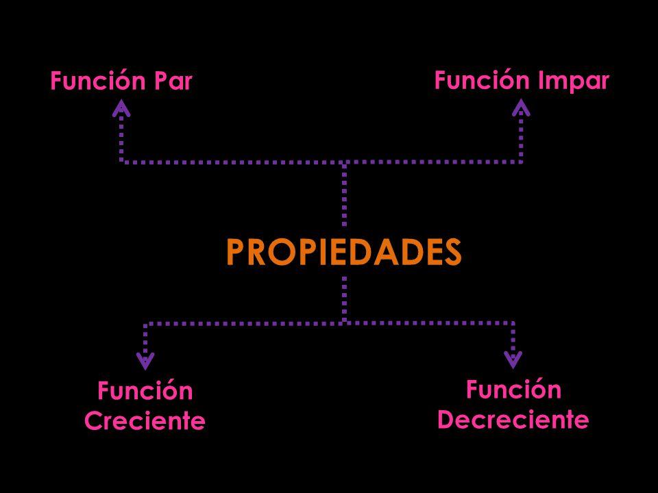 PROPIEDADES Función Par Función Impar Función Creciente Función Decreciente