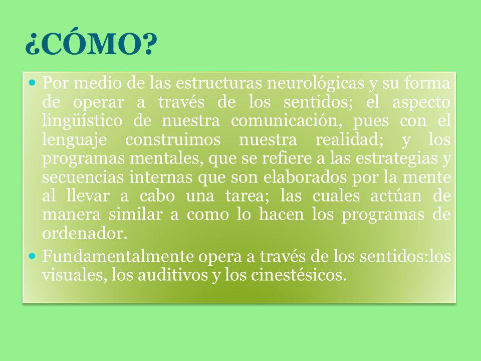 ¿CÓMO? Por medio de las estructuras neurológicas y su forma de operar a través de los sentidos; el aspecto lingüístico de nuestra comunicación, pues c