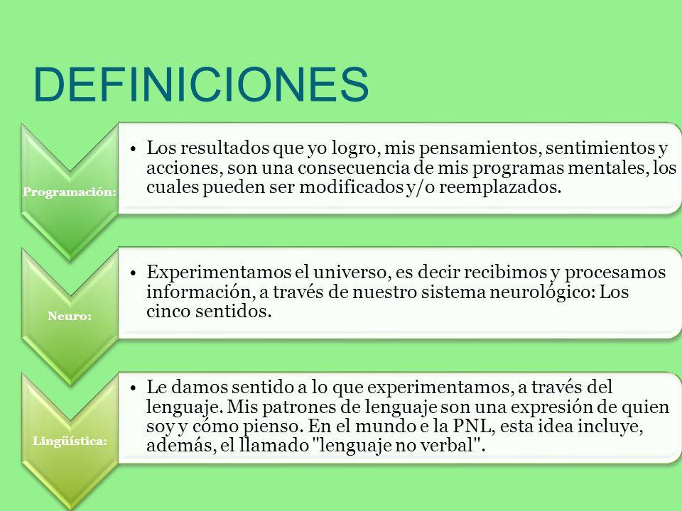 DEFINICIONES Programación: Los resultados que yo logro, mis pensamientos, sentimientos y acciones, son una consecuencia de mis programas mentales, los