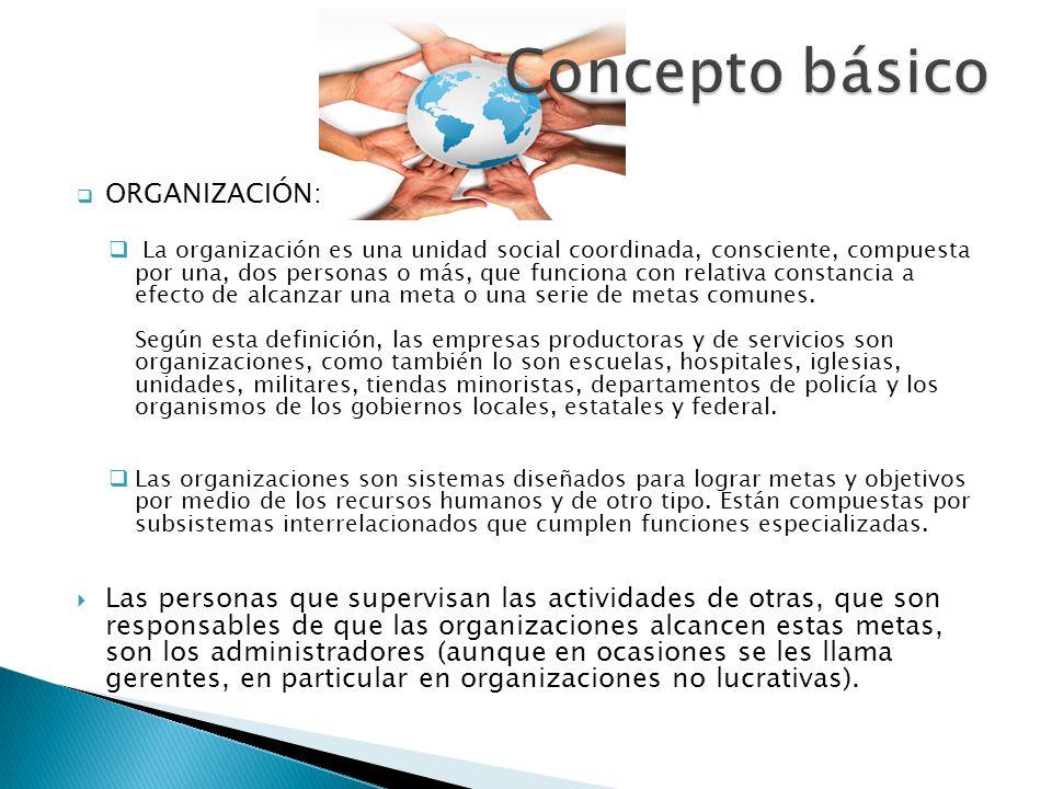 ORGANIZACIÓN: La organización es una unidad social coordinada, consciente, compuesta por una, dos personas o más, que funciona con relativa constancia
