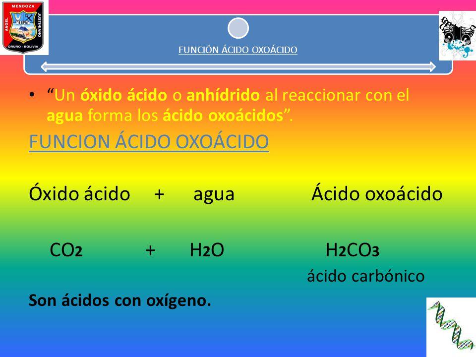 FUNCIÓN ÁCIDO OXOÁCIDO Un óxido ácido o anhídrido al reaccionar con el agua forma los ácido oxoácidos. FUNCION ÁCIDO OXOÁCIDO Óxido ácido + agua Ácido