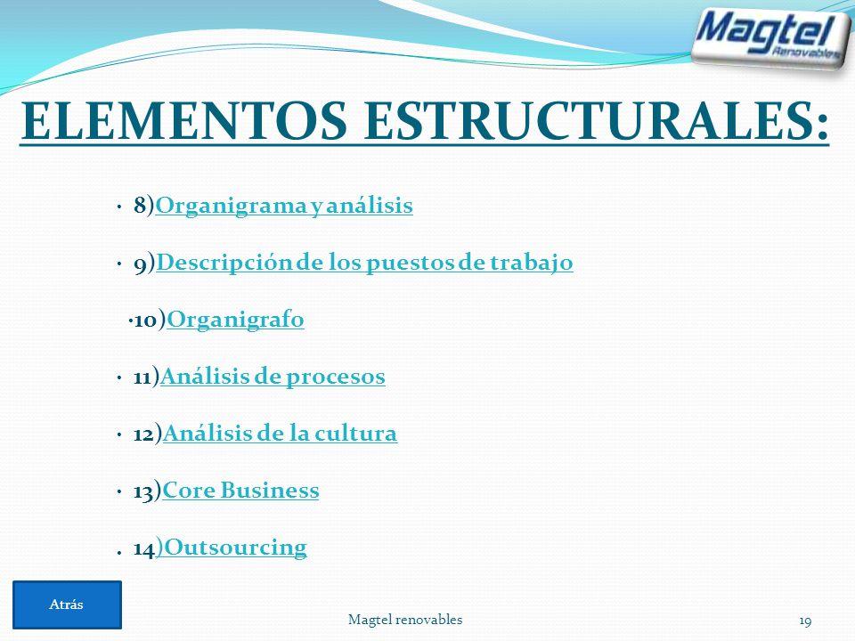 ELEMENTOS ESTRUCTURALES: Magtel renovables19 · 8)Organigrama y análisisOrganigrama y análisis · 9)Descripción de los puestos de trabajoDescripción de