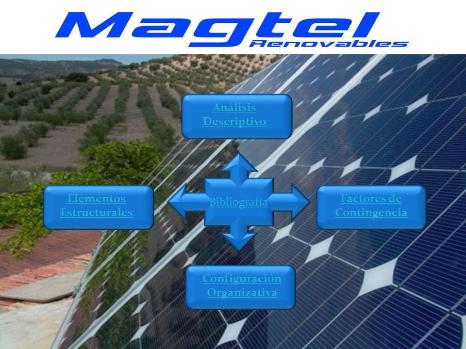 Magtel renovables2 Análisis Descriptivo Elementos Estructurales Factores de Contingencia Configuración Organizativa Bibliografía