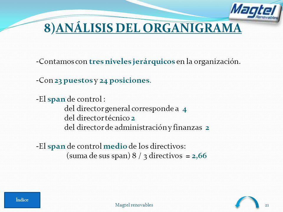 Magtel renovables21 8)ANÁLISIS DEL ORGANIGRAMA -Contamos con tres niveles jerárquicos en la organización. -Con 23 puestos y 24 posiciones. -El span de