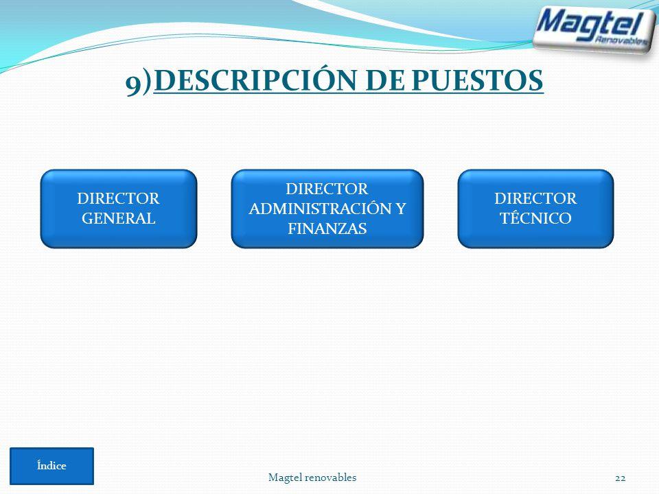 9)DESCRIPCIÓN DE PUESTOS Magtel renovables22 DIRECTOR GENERAL DIRECTOR ADMINISTRACIÓN Y FINANZAS DIRECTOR TÉCNICO Índice